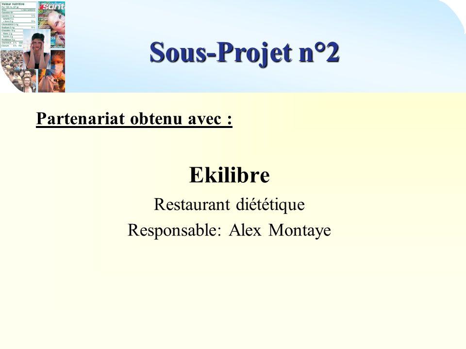 Sous-Projet n°2 Ekilibre Partenariat obtenu avec :