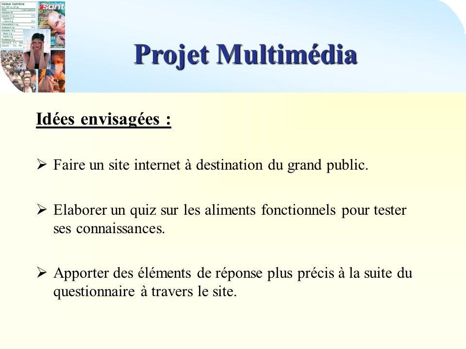Projet Multimédia Idées envisagées :