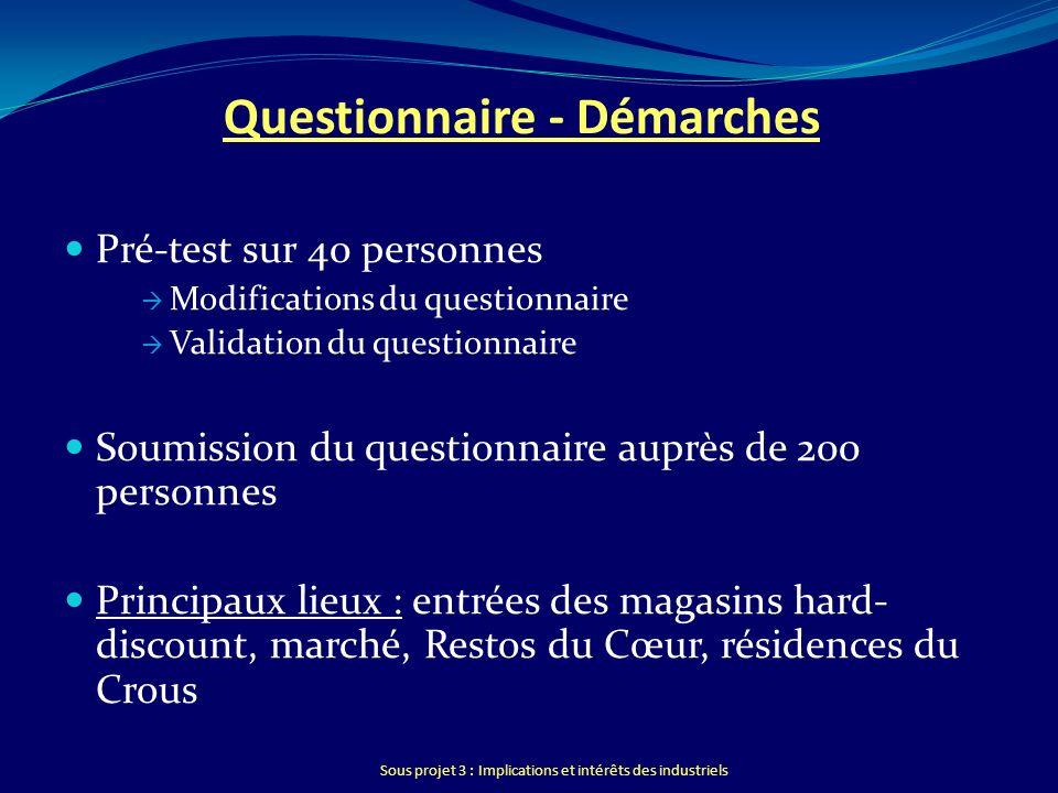 Questionnaire - Démarches
