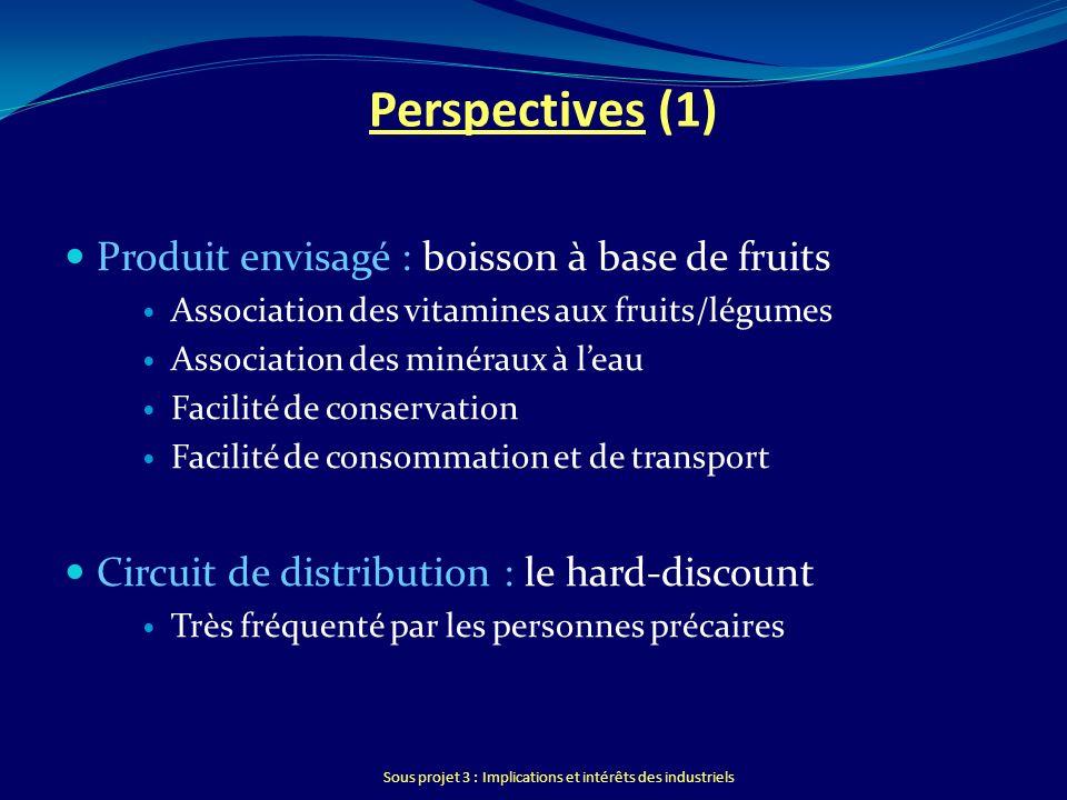 Perspectives (1) Produit envisagé : boisson à base de fruits