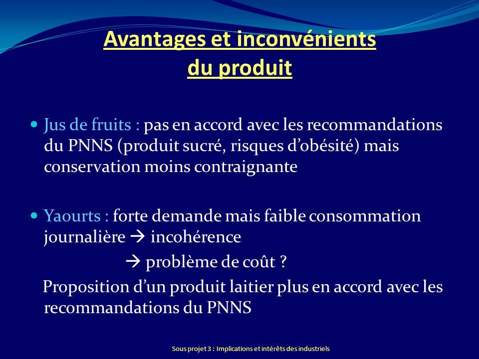 Avantages et inconvénients du produit
