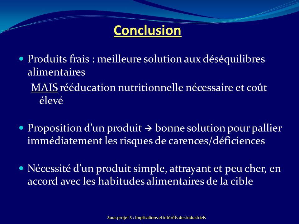 Conclusion Produits frais : meilleure solution aux déséquilibres alimentaires. MAIS rééducation nutritionnelle nécessaire et coût élevé.