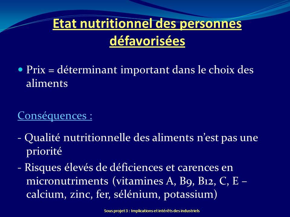 Etat nutritionnel des personnes défavorisées
