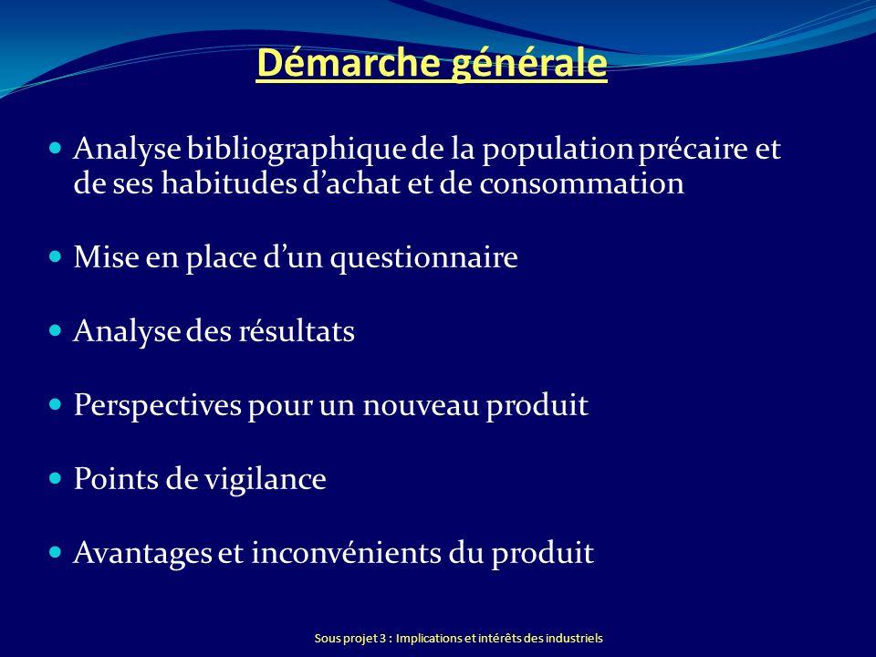 Démarche générale Analyse bibliographique de la population précaire et de ses habitudes d'achat et de consommation.