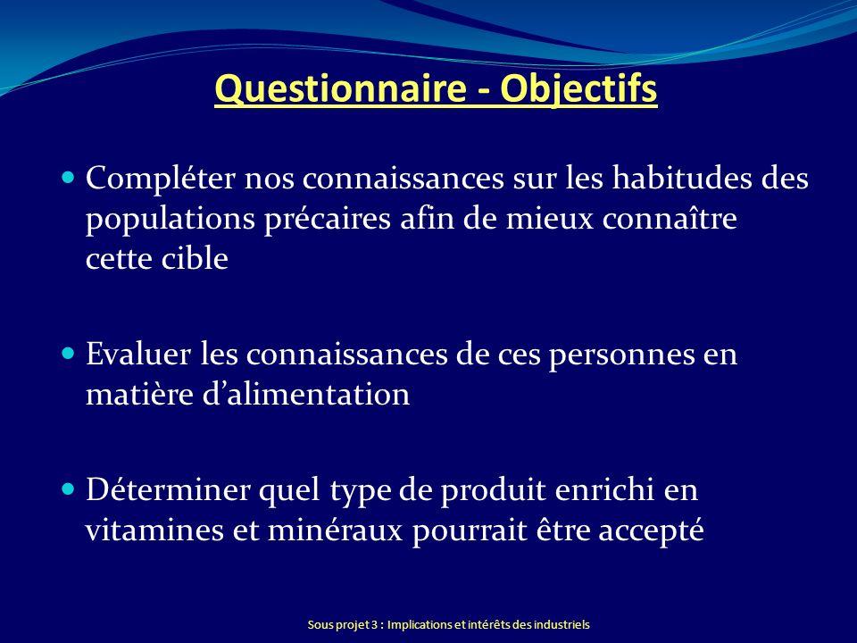 Questionnaire - Objectifs