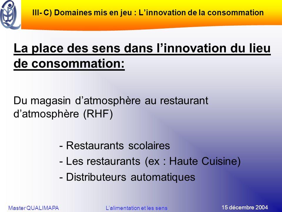 III- C) Domaines mis en jeu : L'innovation de la consommation