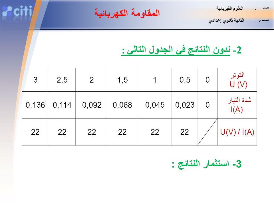 2- ندون النتائج في الجدول التالي :