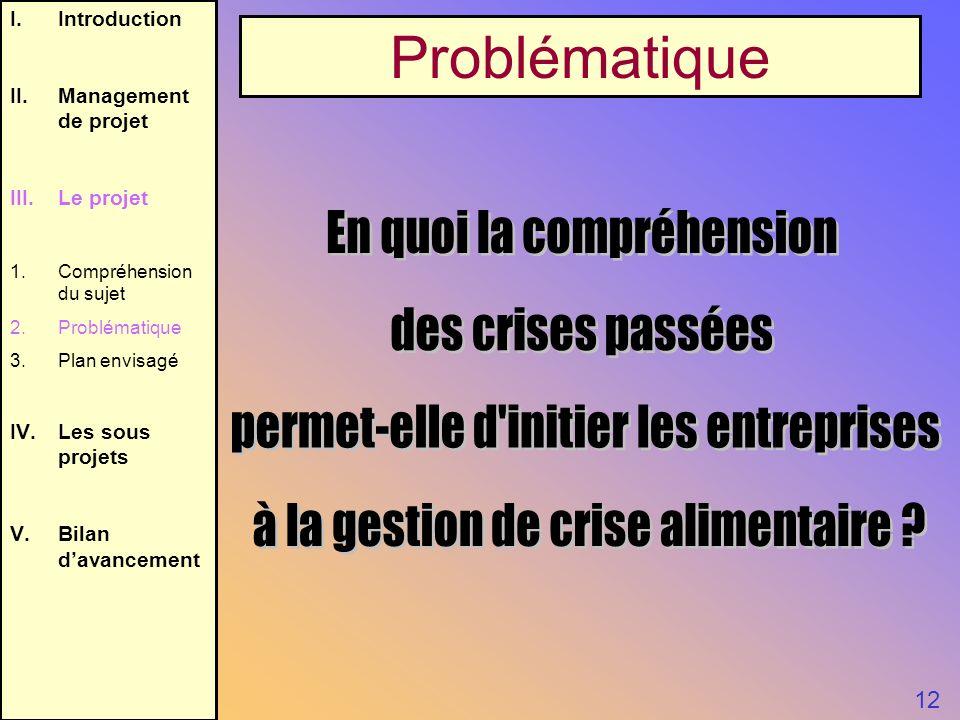 Problématique En quoi la compréhension des crises passées