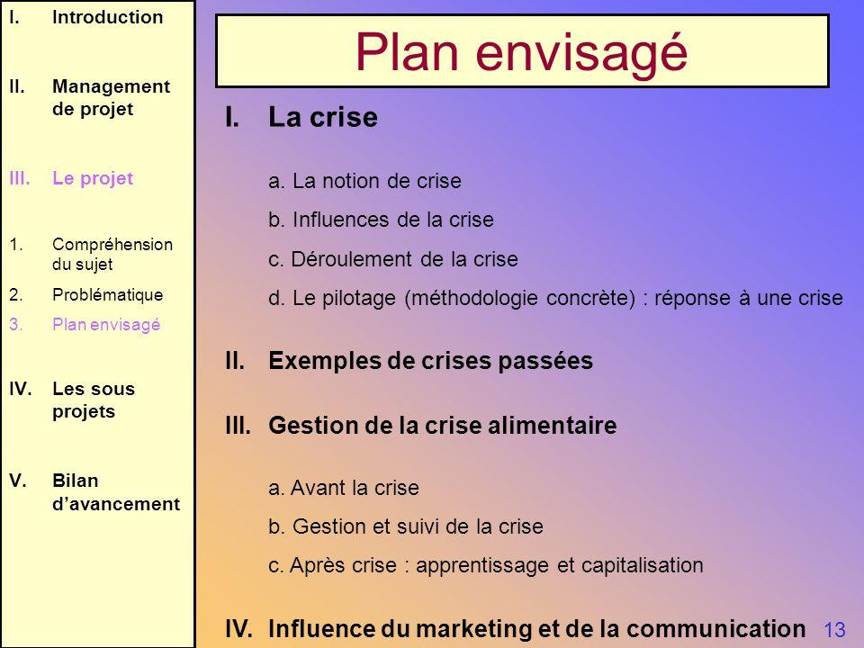 Plan envisagé La crise Exemples de crises passées