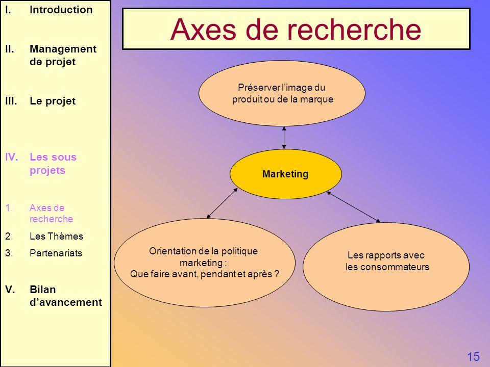 Axes de recherche 15 Introduction II. Management de projet Le projet