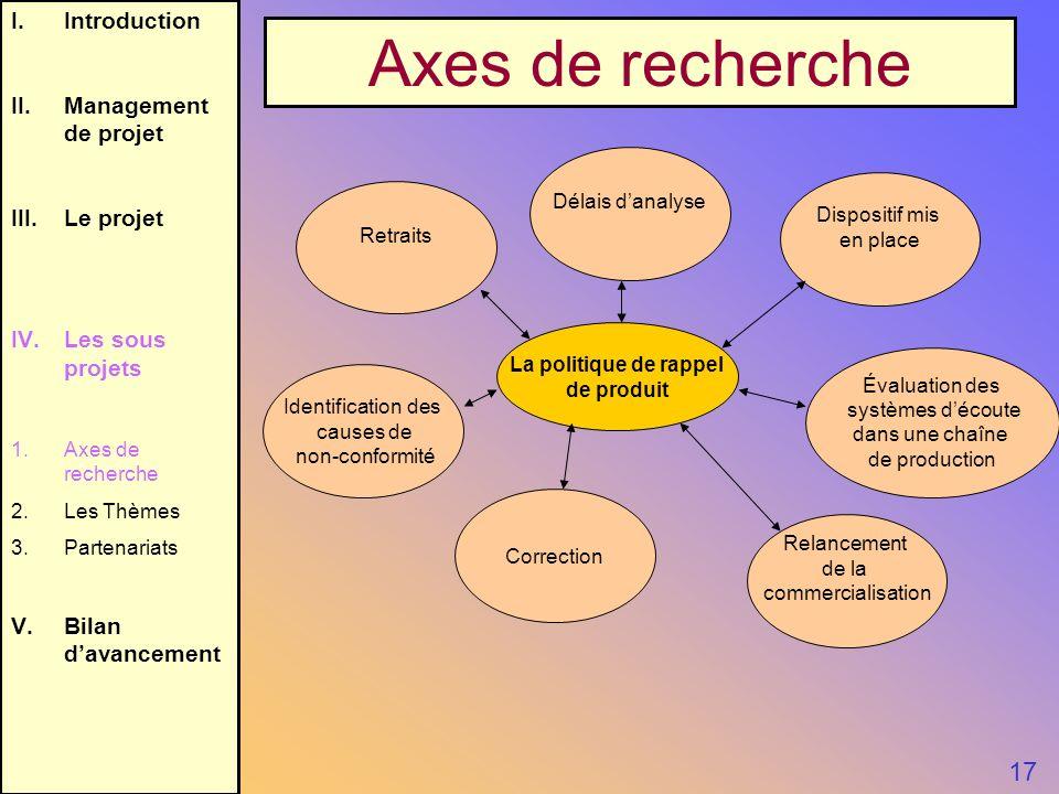 Axes de recherche 17 Introduction II. Management de projet Le projet