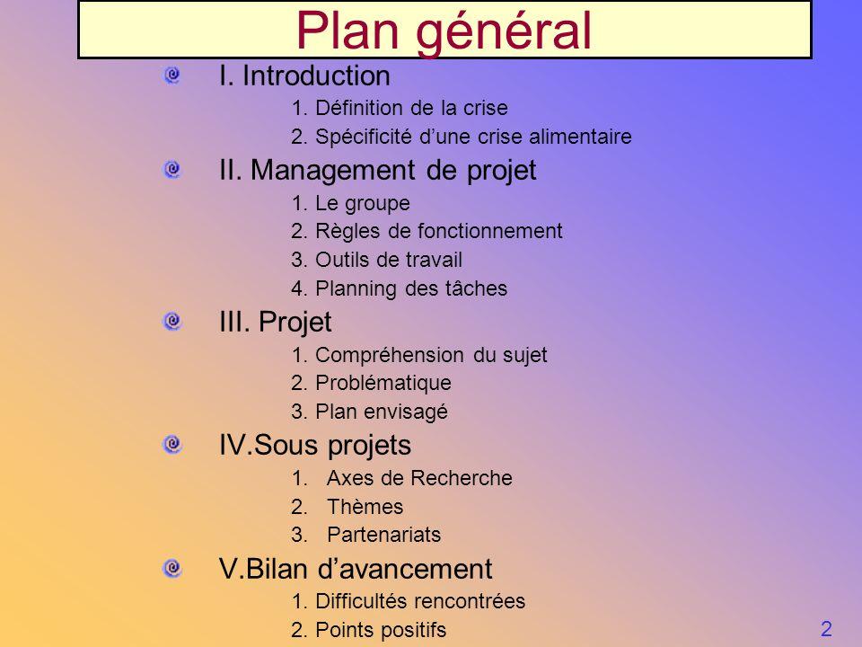 Plan général I. Introduction II. Management de projet III. Projet