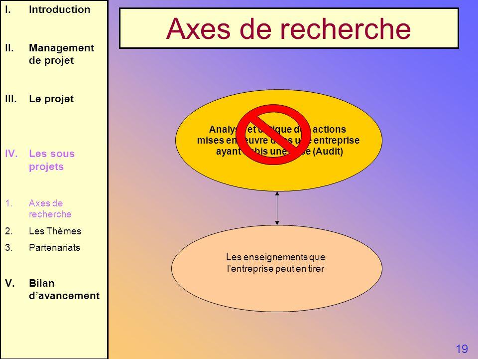 Axes de recherche 19 Introduction II. Management de projet Le projet