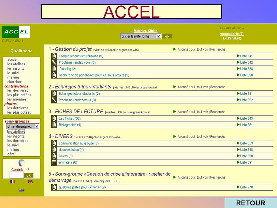 ACCEL RETOUR