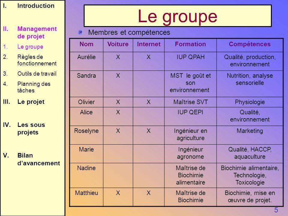 Le groupe Membres et compétences 5 Introduction