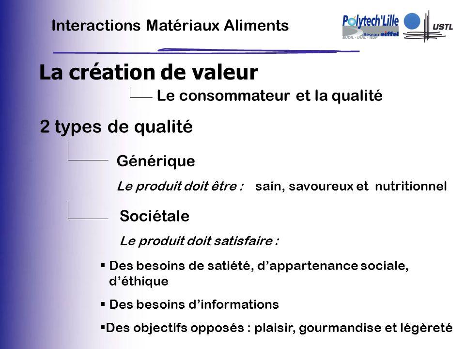 La création de valeur 2 types de qualité
