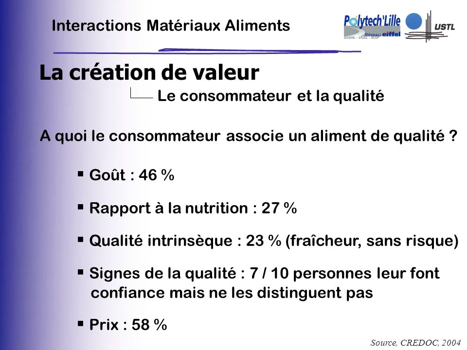 La création de valeur Goût : 46 % Rapport à la nutrition : 27 %