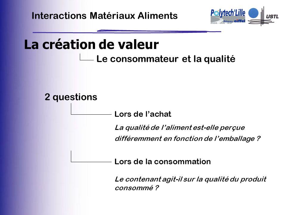 La création de valeur Interactions Matériaux Aliments