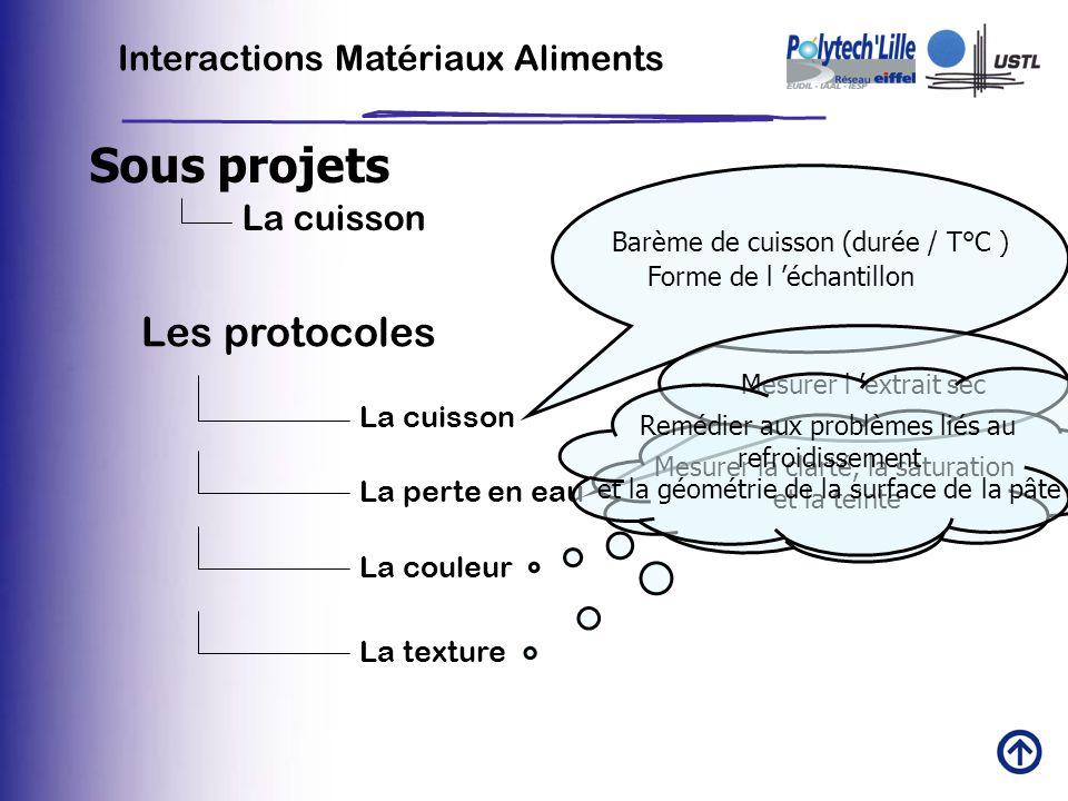 Sous projets Les protocoles Interactions Matériaux Aliments La cuisson