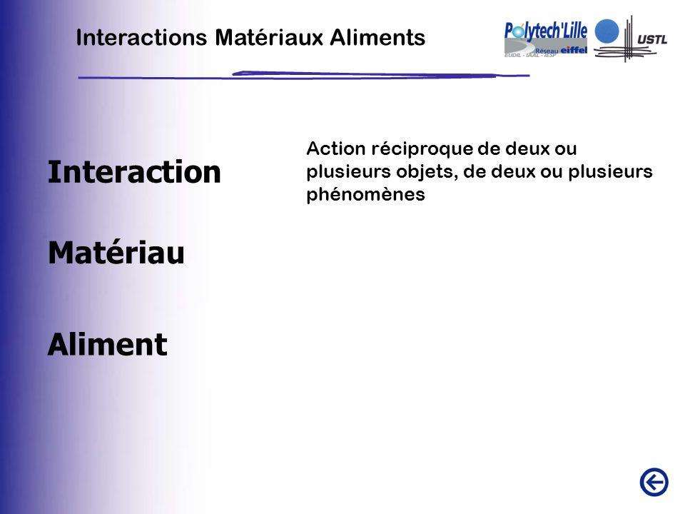Interaction Matériau Aliment Interactions Matériaux Aliments
