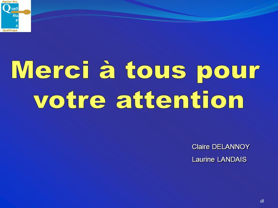 Merci à tous pour votre attention Claire DELANNOY Laurine LANDAIS