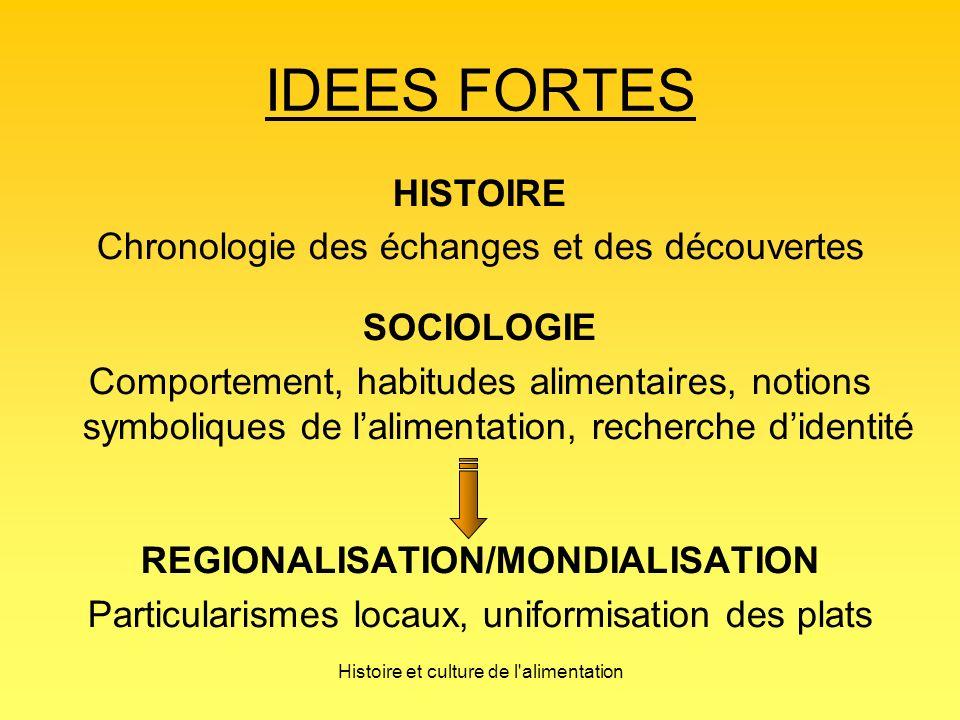 REGIONALISATION/MONDIALISATION