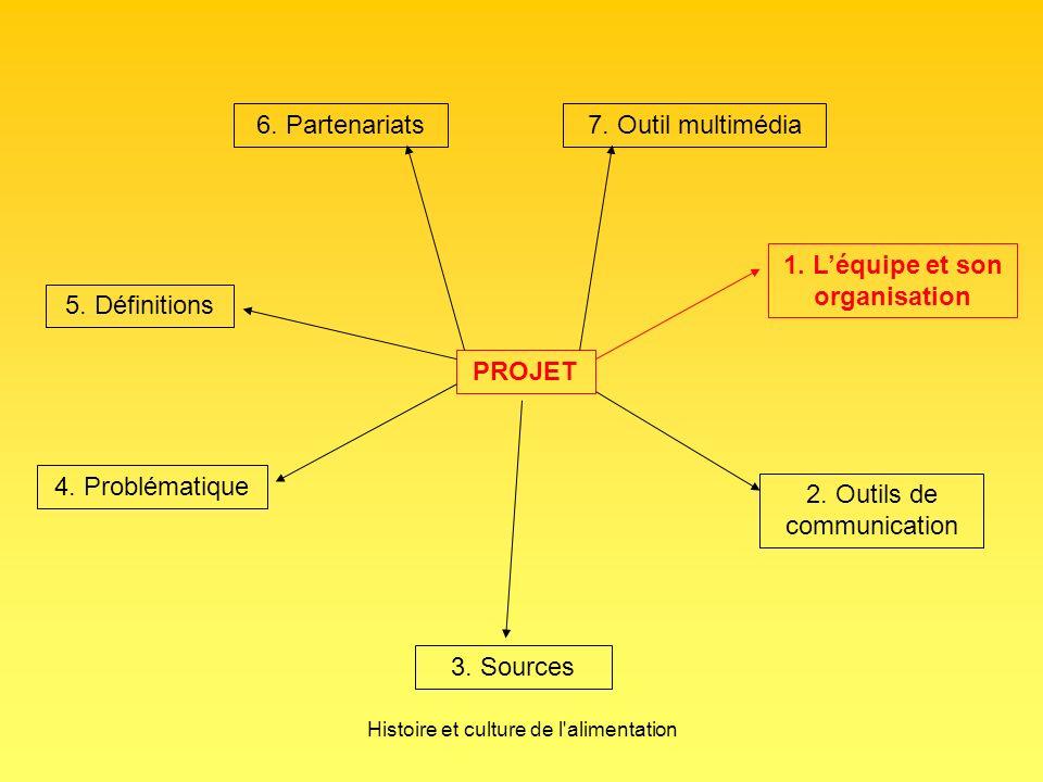 1. L'équipe et son organisation