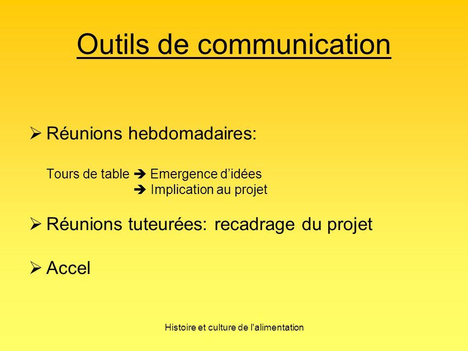 Outils de communication