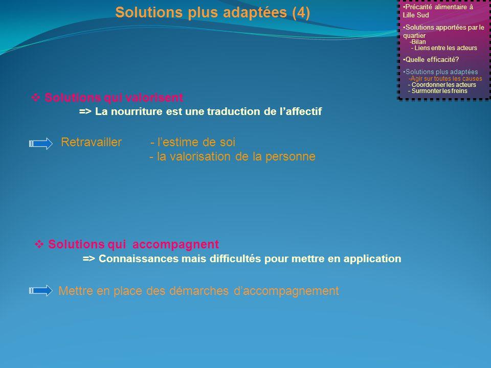 Solutions plus adaptées (4)