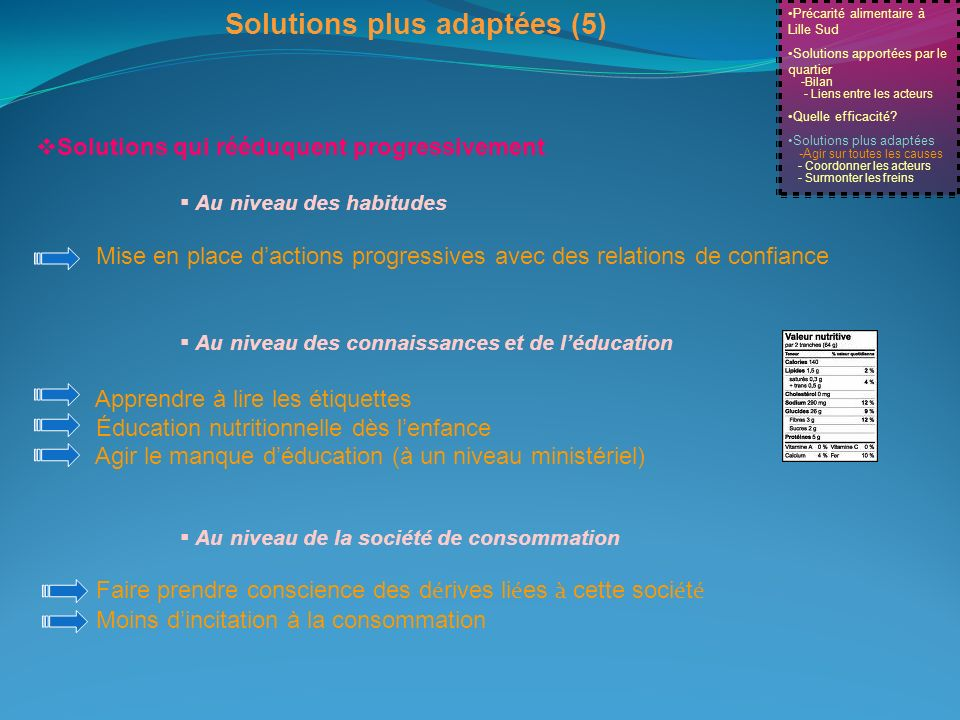 Solutions plus adaptées (5)