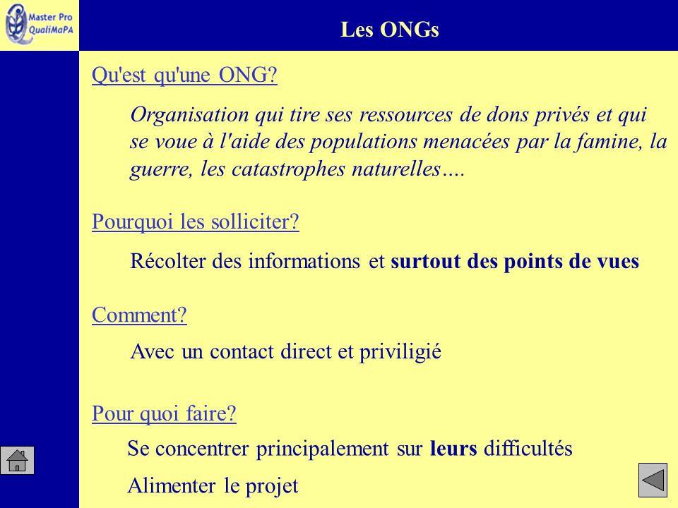 Les ONGs Qu est qu une ONG