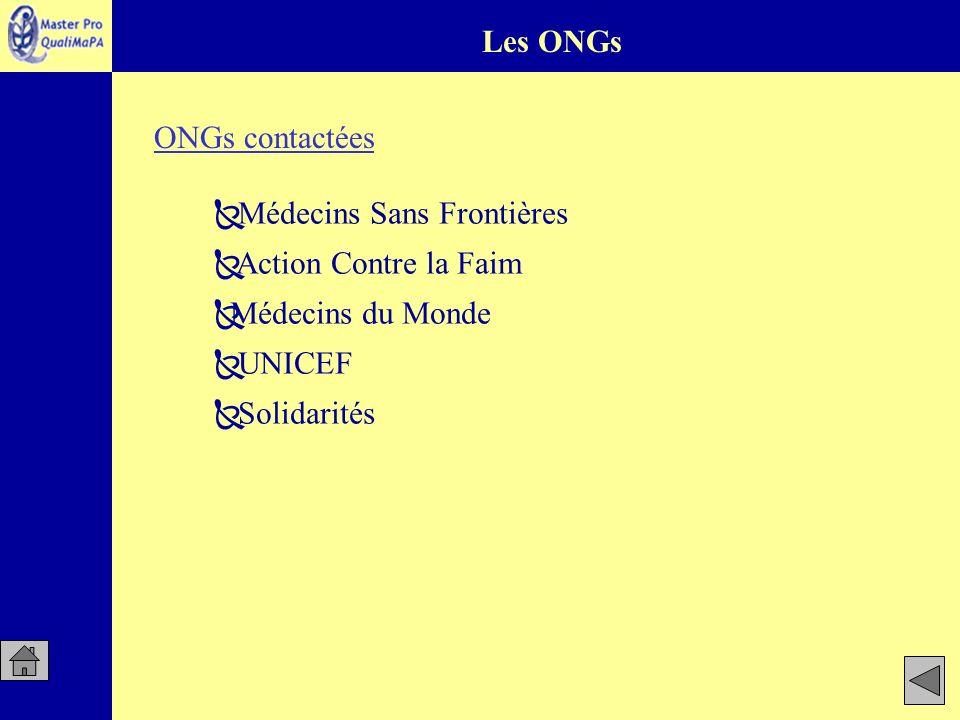 Les ONGs ONGs contactées. Médecins Sans Frontières. Action Contre la Faim. Médecins du Monde. UNICEF.