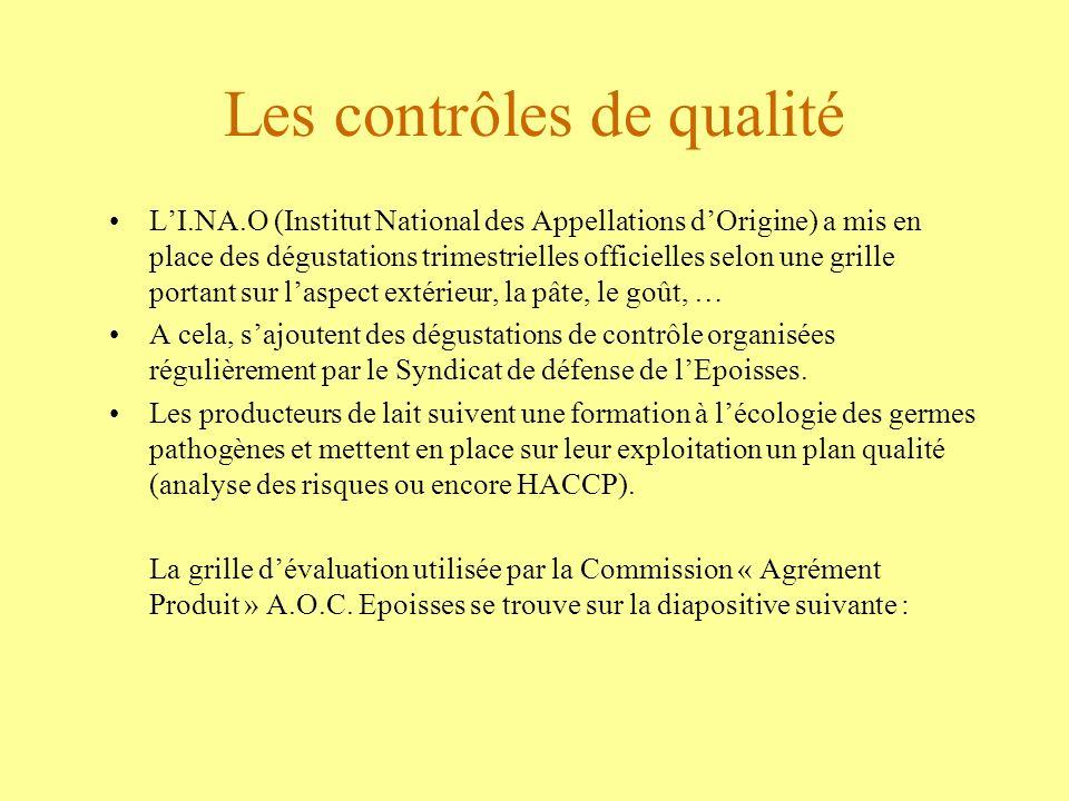 Les contrôles de qualité