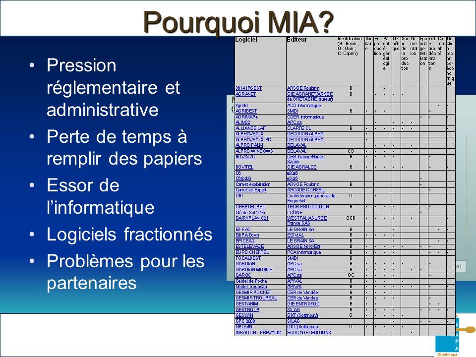 Pourquoi MIA Pression réglementaire et administrative
