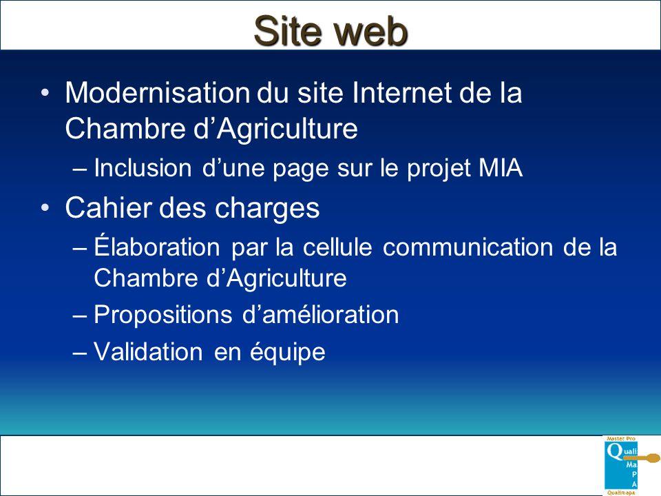 Site web Modernisation du site Internet de la Chambre d'Agriculture