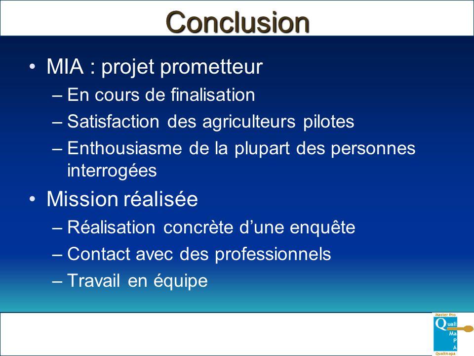 Conclusion MIA : projet prometteur Mission réalisée