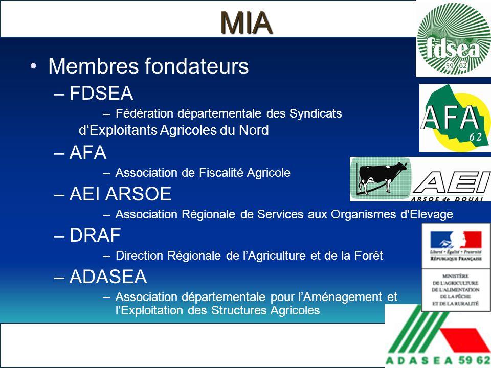 MIA Membres fondateurs FDSEA AFA AEI ARSOE DRAF ADASEA