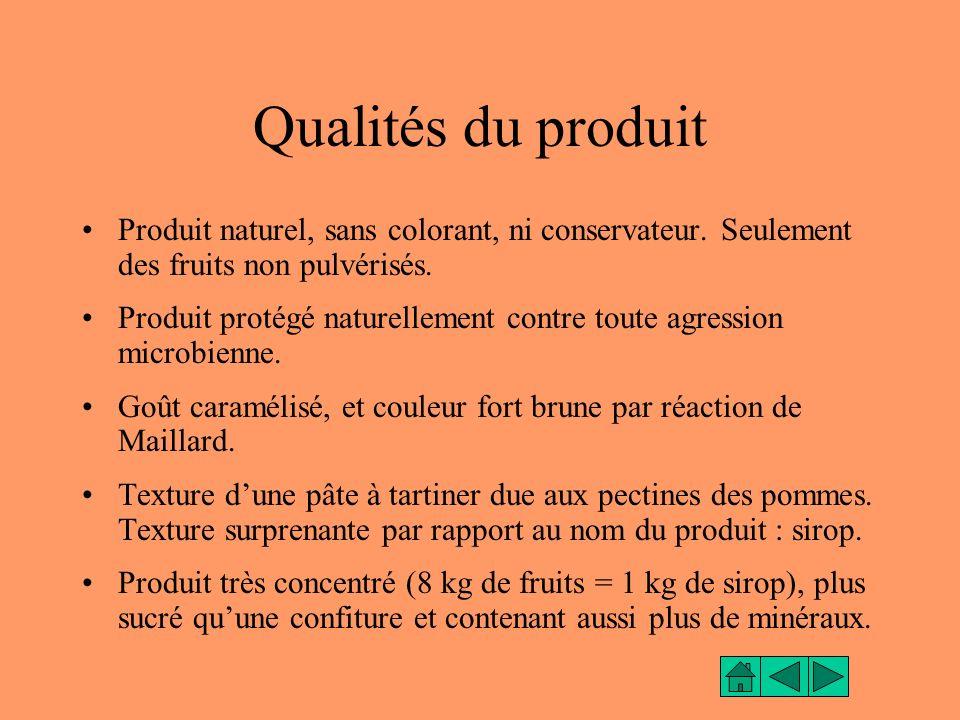 Qualités du produit Produit naturel, sans colorant, ni conservateur. Seulement des fruits non pulvérisés.