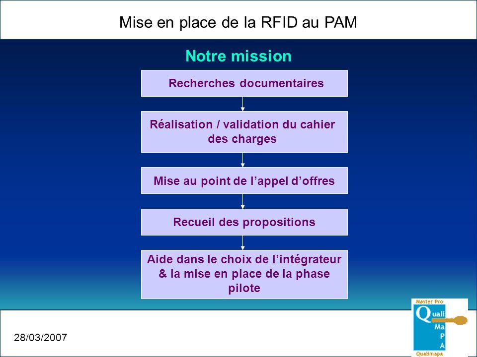 Mise en place de la RFID au PAM