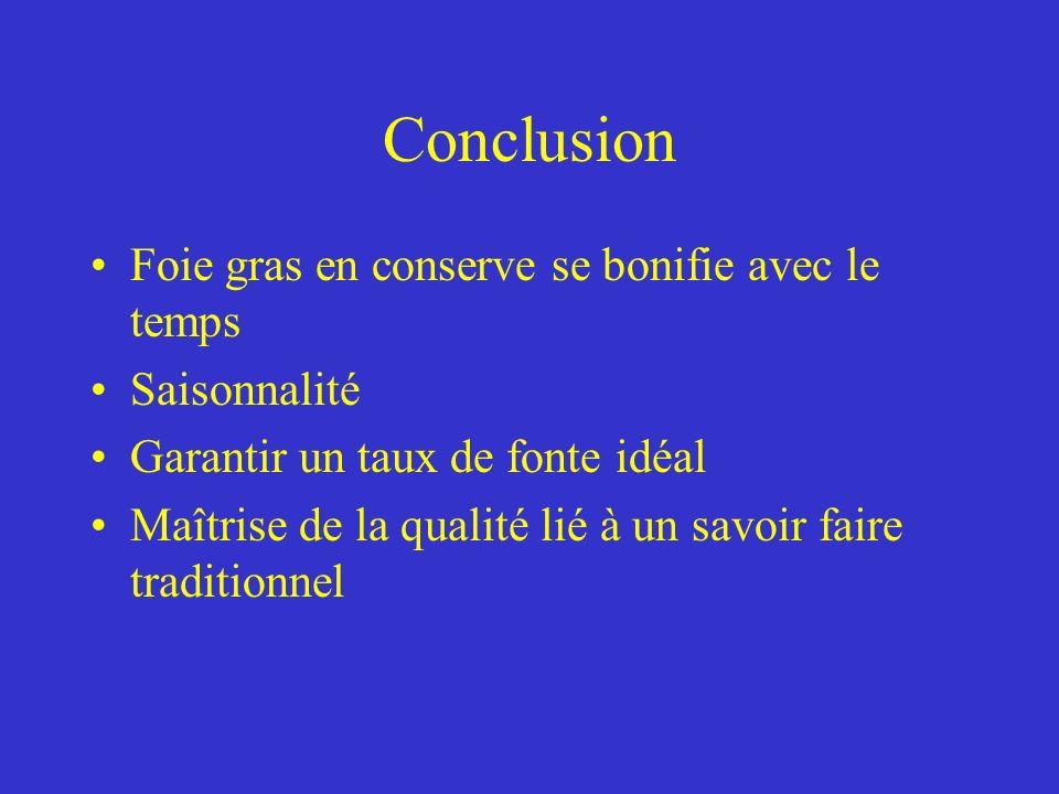 Conclusion Foie gras en conserve se bonifie avec le temps Saisonnalité