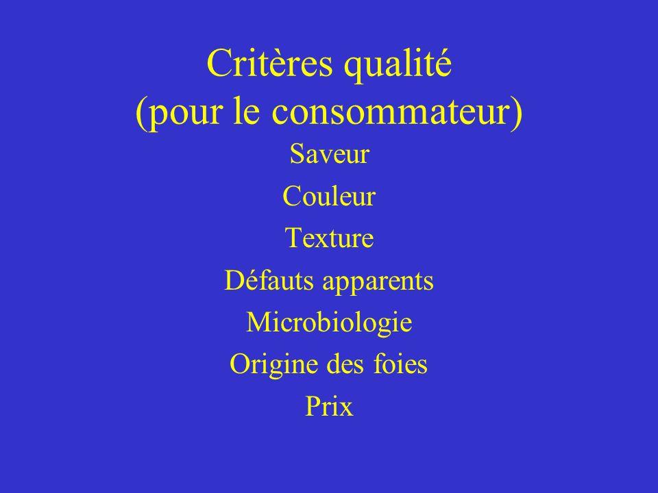 Critères qualité (pour le consommateur)