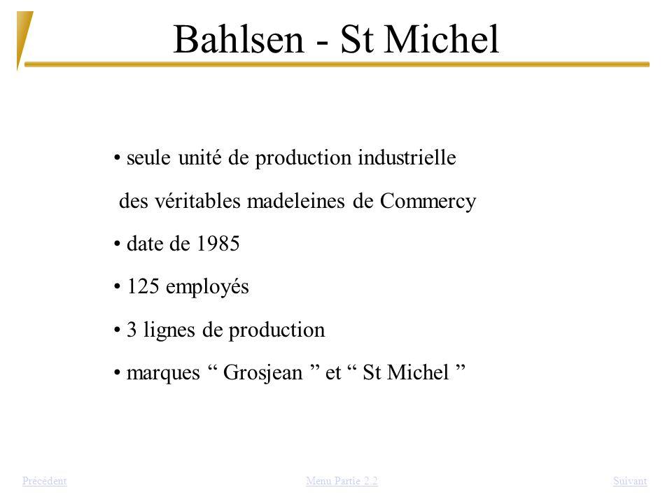 Bahlsen - St Michel seule unité de production industrielle