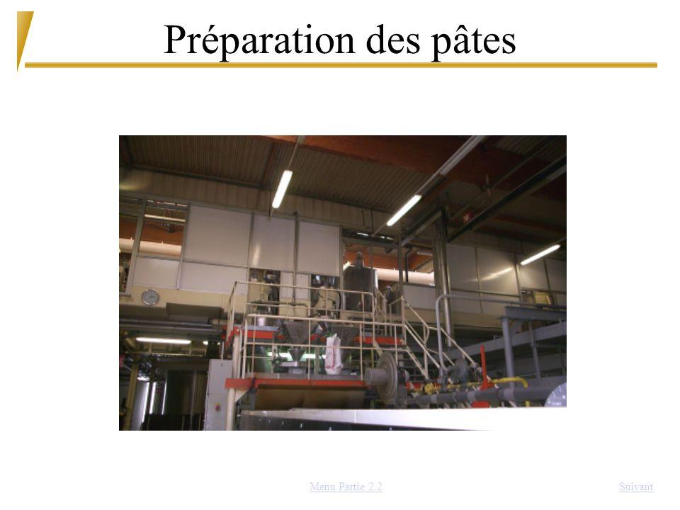 Préparation des pâtes Menu Partie 2.2 Suivant