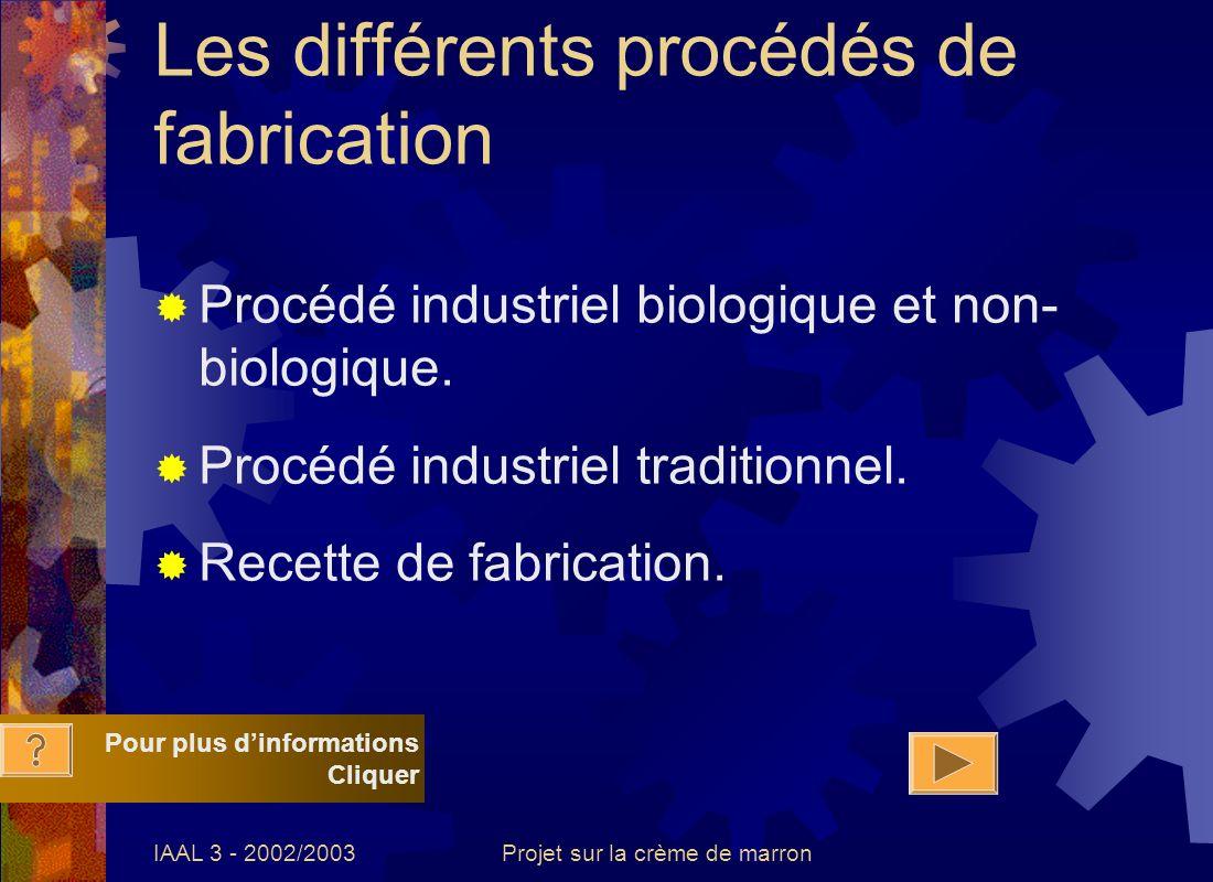 Les différents procédés de fabrication