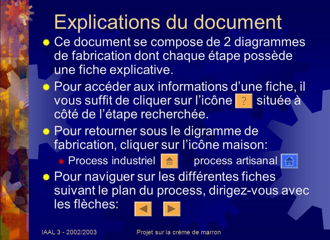 Explications du document