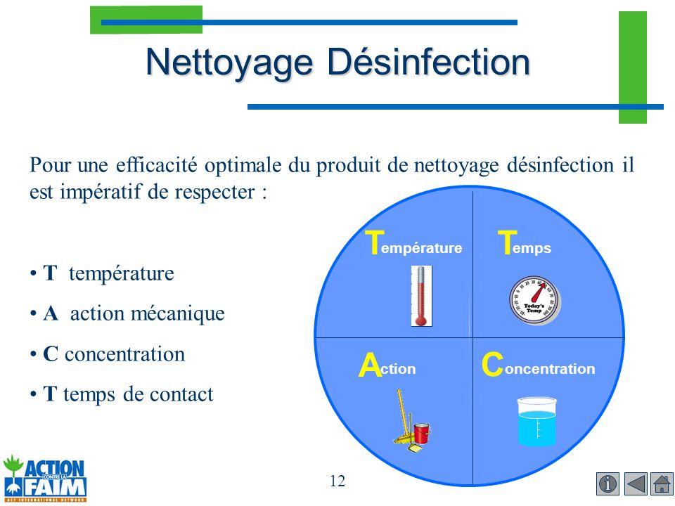 Nettoyage Désinfection