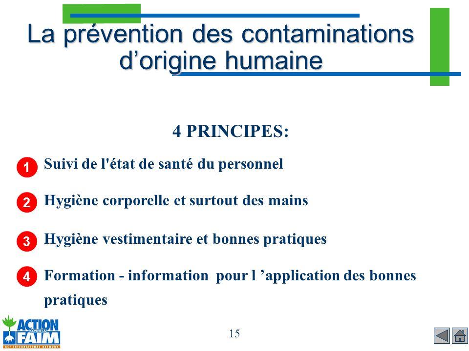 La prévention des contaminations d'origine humaine