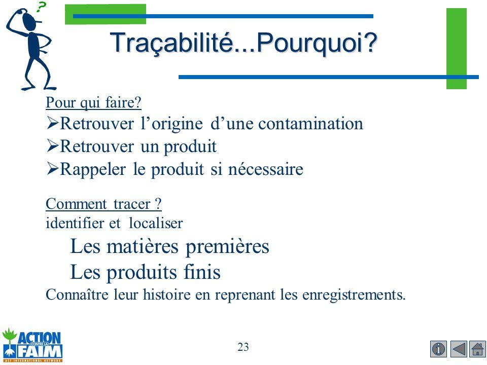 Traçabilité...Pourquoi Les matières premières Les produits finis