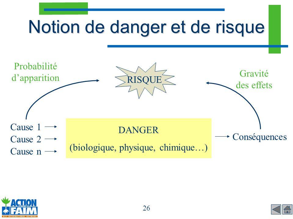 Notion de danger et de risque