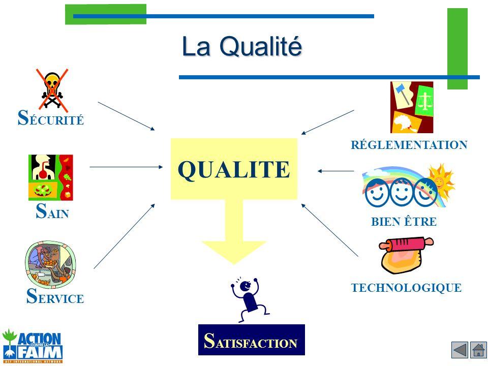 La Qualité QUALITE SÉCURITÉ SAIN SERVICE SATISFACTION RÉGLEMENTATION